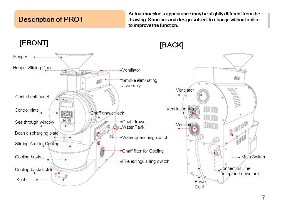 Description of PRO1 [FRONT] [BACK]